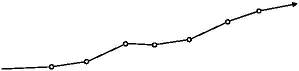 Texter für Rankings und Sichtbarkeit Grafik