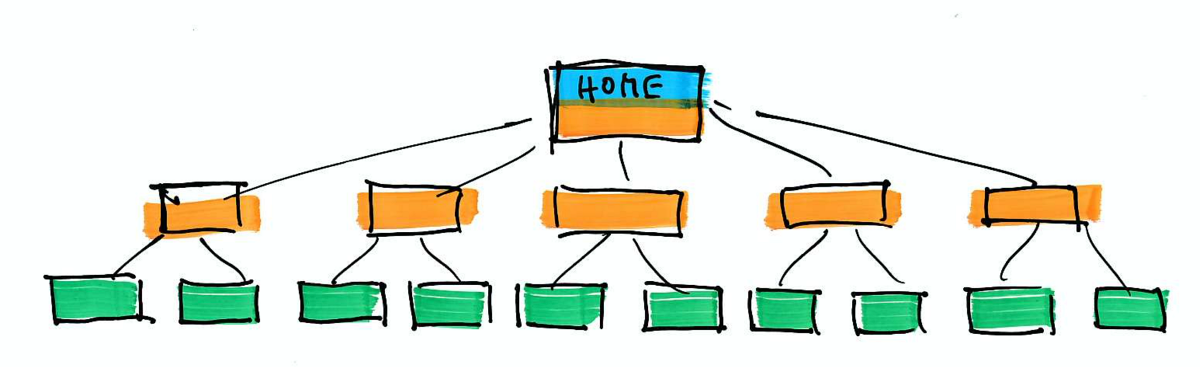 Website-Optimierung SEO-Grafik